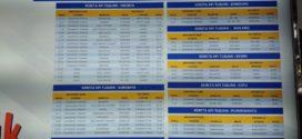 Jadwal Lengkap Kereta Api Semarang – Jakarta