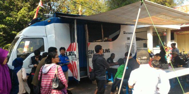 Jadwal Lengkap SIM Keliling di Semarang