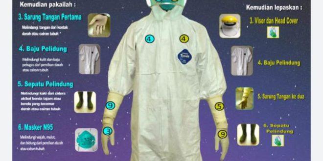 Cegah Penularan Virus Corona dengan APD Lengkap