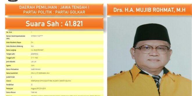 Profil DPR RI HA Mujib Rohmat